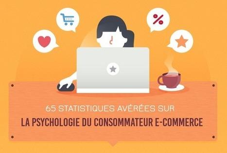 La psychologie du consommateur numérique en 65 stats | Pense pas bête : Tourisme, Web, Stratégie numérique et Culture | Scoop.it
