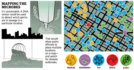 How DNA Sequencing In Sewers Could Detect Disease Outbreaks | Amazing Science | Scoop.it