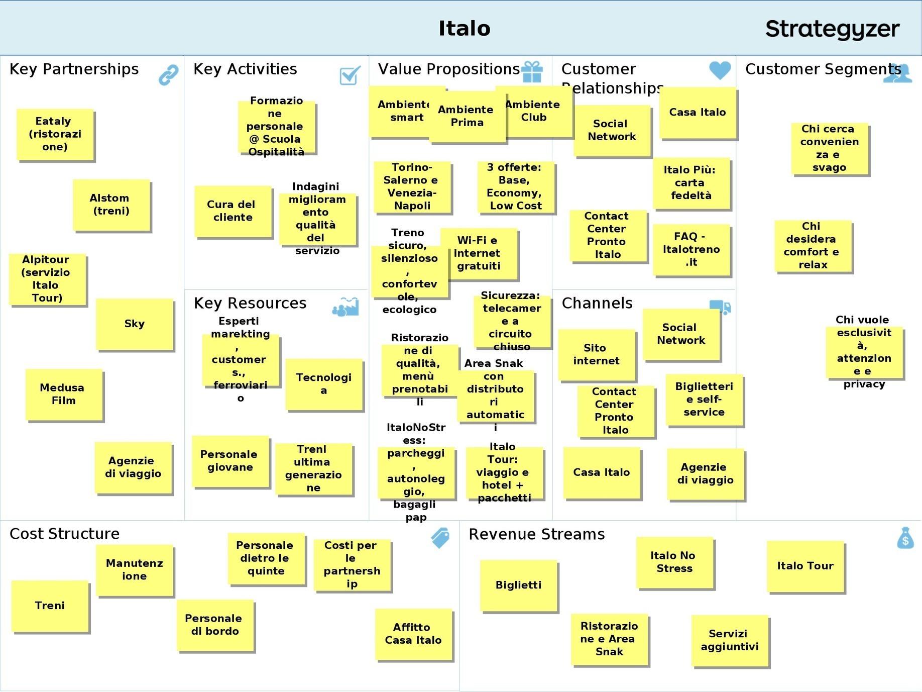 model train business plan