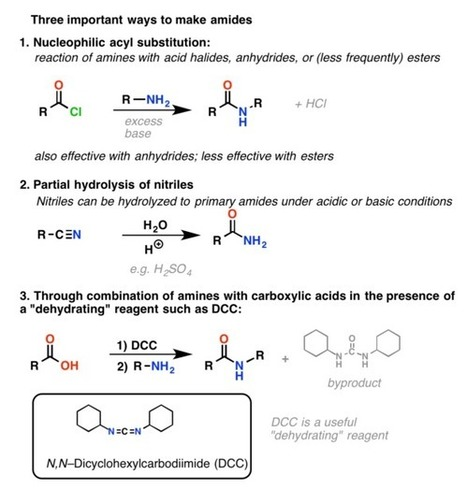 Amides: Properties, Synthesis, and Nomenclature