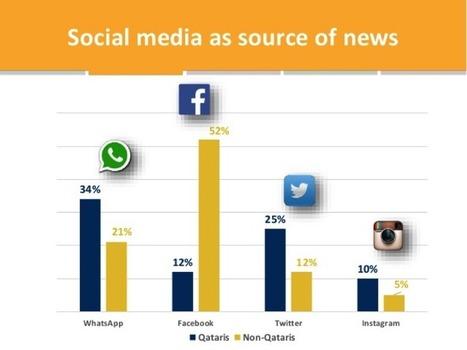 Private messaging apps could push eyewitness media under the radar | Web 2.0 journalism | Scoop.it