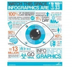 Tools for creating simple infographics and data visualizations - The ... | Making Infographics | Scoop.it
