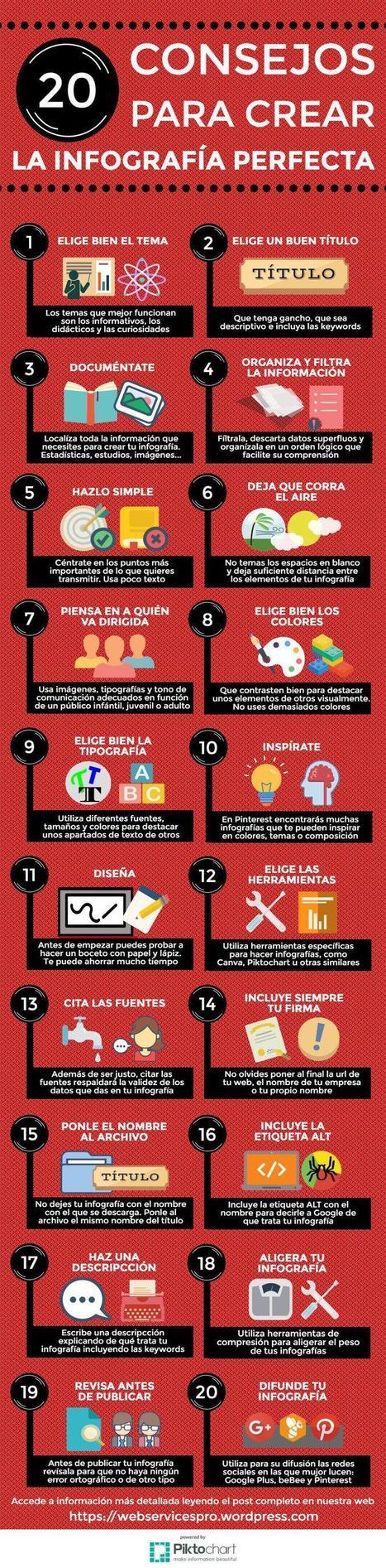 20 consejos para crear la infografía perfecta | Entre profes y recursos. | Scoop.it