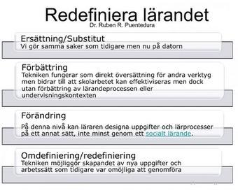IT & Etik.: Omdefinierat lärande, andra inlägget | Folkbildning på nätet | Scoop.it