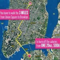 Tread Lightly: Labels That Translate Calories into Walking Distance Could Induce People to Eat Less | Heart and Vascular Health | Scoop.it