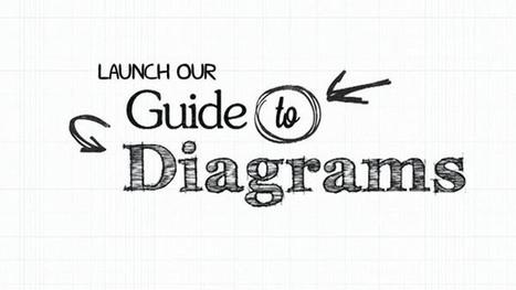 Guide to diagrams - OpenLearn - Open University | CarpeDiem | Scoop.it