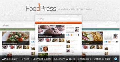 5 stilosi temi wordpress per artisti | temi per... - Creare Un Blog Di Cucina