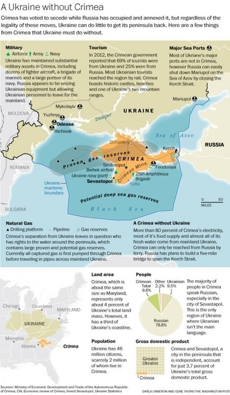 This map shows what the loss of Crimea really means for Ukraine | AP Human Geography Resources | Scoop.it