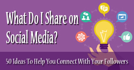 What Do I Share on Social Media? 50 Ideas To Help You Connect With Your Followers | Social Media Publishing and Curation | Scoop.it