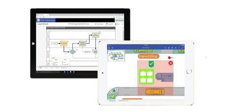 Visio : des versions iPad et web, surtout pour les abonnés Office 365 | Applications Iphone, Ipad, Android et avec un zeste de news | Scoop.it