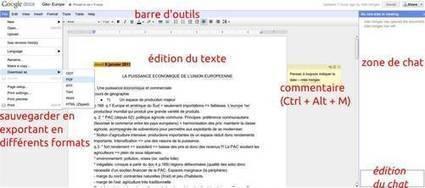 Écriture collaborative #2 : : travailler avec des applications dans les nuages | L'atelier numérique des arts | Scoop.it