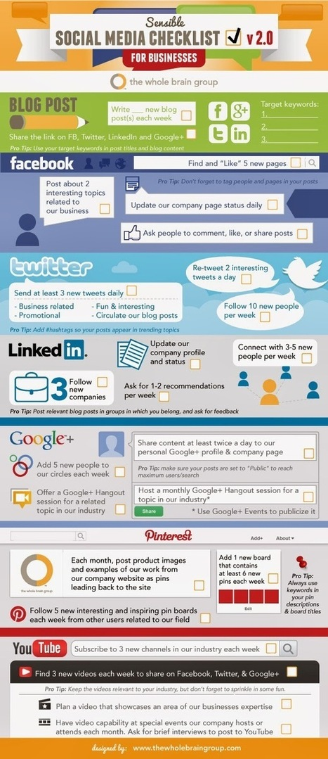 Social Media checklist for business [infographic] - Lovable Marketing   Social Media and web-marketing   Scoop.it