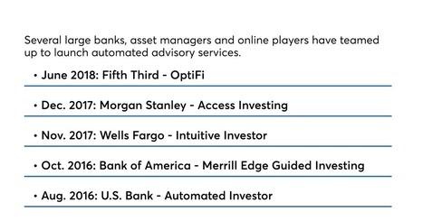 Robo advisors seek smaller banks as a base to c