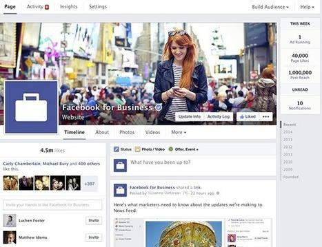 Dimensions et tailles des images Facebook : mise à jour Mars 2014 | Cuistot des Médias Sociaux | Scoop.it