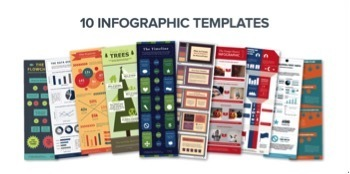 The Ultimate Kit of Content Marketing Storytelling Templates: Free! | RS best practices | Scoop.it