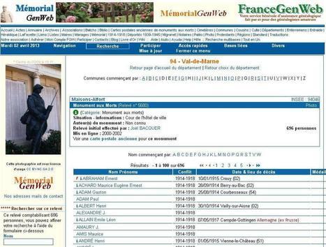 Monument aux morts de Maisons-Alfort (Grande-Guerre) | Rhit Genealogie | Scoop.it