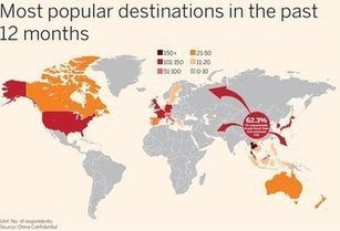 Pssst! The Year of the Snake is the year of Chinese opportunity in Europe | Travel Industry News & Conferences - EyeforTravel | China Travel News | Scoop.it