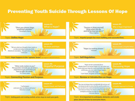 Preventing Youth Suicide Through Lessons Of Hope | Curriculum resource reviews | Scoop.it