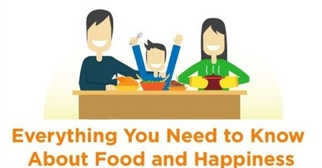 INFOGRAPHIC: How Food and Family Meals Impact Our Happiness | CHARGE Your Nutrition! | Scoop.it
