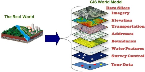 A Proposed New AP Course--AP GIS & T | AP HUMAN GEOGRAPHY DIGITAL  STUDY: MIKE BUSARELLO | Scoop.it