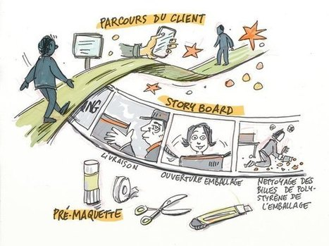 Les méthodes VISUELLES en design-thinking | actions de concertation citoyenne | Scoop.it