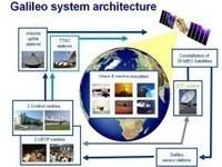 Uruchomiono europejski odpowiednik systemu GPS   Nauka i Technika   Scoop.it