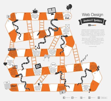 Hai bisogno di una pausa? Ecco il gioco per web designers! | Social Media: notizie e curiosità dal web | Scoop.it