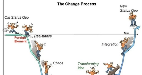 A Principal's Reflections: The Process of Change | SciTEACH21Cscoop | Scoop.it