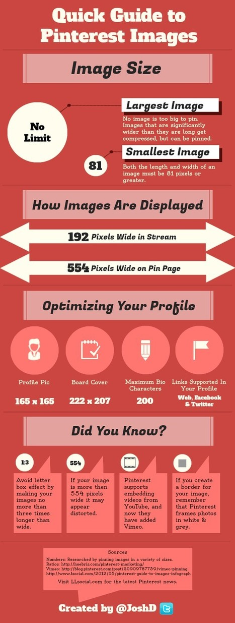 Pinterest: Creating Secret Boards, Verifying Your Account, Scheduling Pins [Plus Infographic] | Blogging Bistro | Neuroscience and Learning | Scoop.it