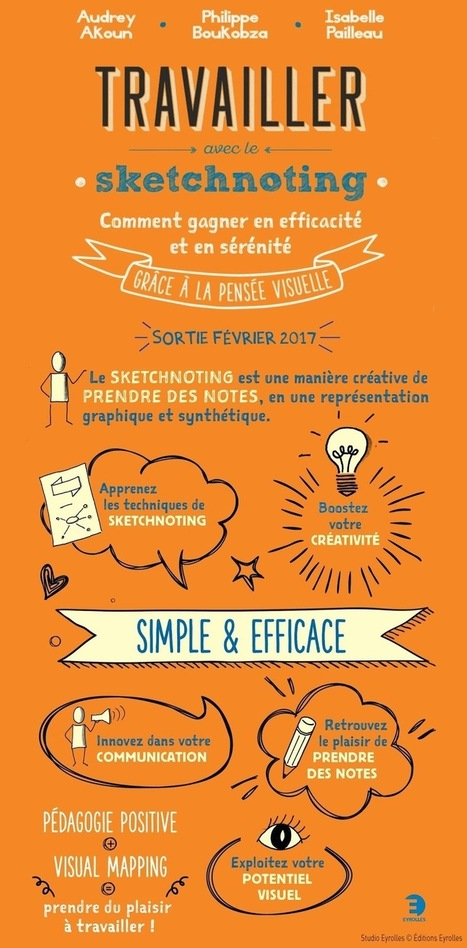 Travailler avec le sketchnoting: Pédagogie Positive et Visual Mapping | Cartes mentales | Scoop.it