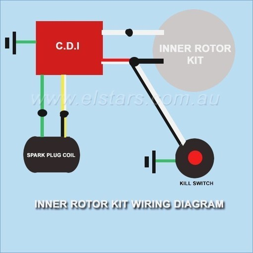 users choice linhai 150cc cdi wiring diagram rh scoop it HVAC Wiring Diagrams 3-Way Switch Wiring Diagram