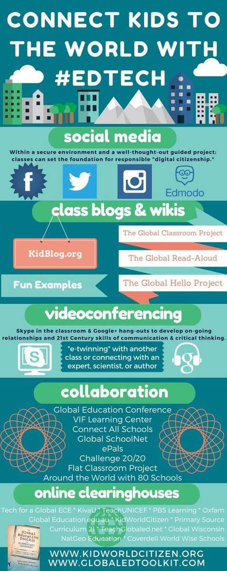 Technology Tools to Connect With the World [INFOGRAPHIC] - Corwin Connect   The Global Education Conference Network Scoop   Scoop.it