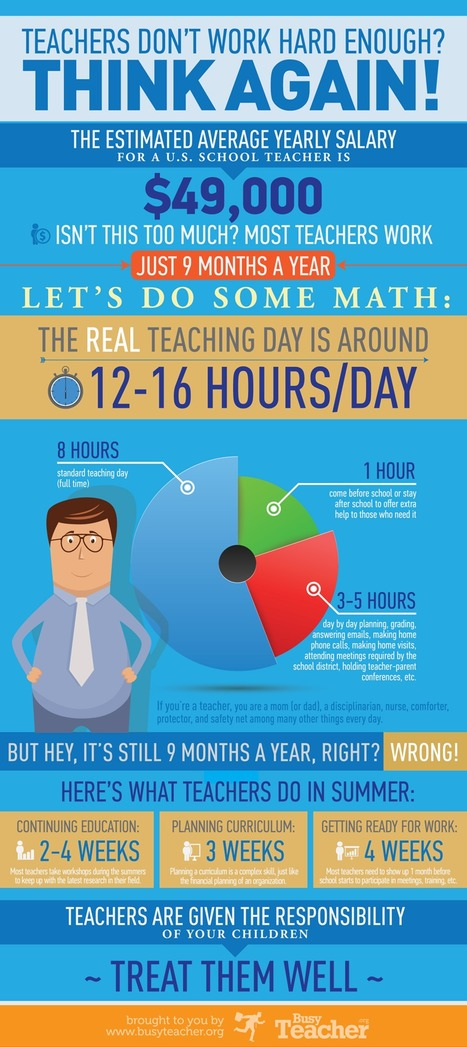 How Many Hours Do Educators Actually Work? [Infographic] | A collection of articles based on T-TESS Texas Evaluation System Support | Scoop.it