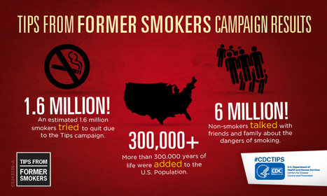 More than 100,000 Americans quit smoking due to national media campaign | Health promotion. Social marketing | Scoop.it