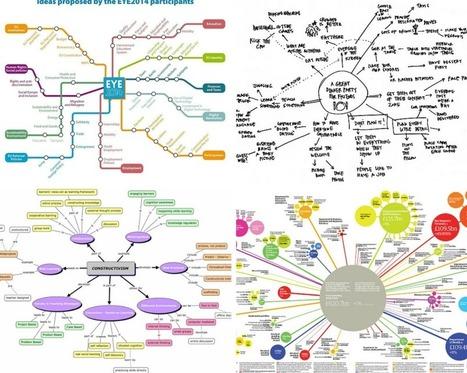 Hybridations du mind mapping pour aller au-delà des cartes mentales stricto sensu   Mind Mapping (et autres techniques similaires)   Scoop.it