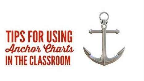 Anchor Charts 101: Why and How to Use Them, Plus 100s of Ideas - WeAreTeachers   Resources for Educators   Scoop.it