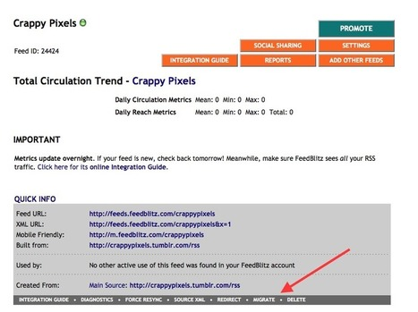How to migrate from Feedblitz to FeedPress [RSS analytics] | RSS Circus : veille stratégique, intelligence économique, curation, publication, Web 2.0 | Scoop.it