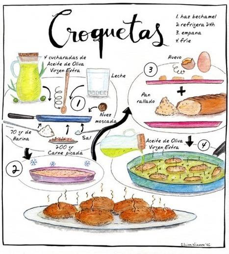 Les recettes de Lola: Croquetas de viande   Jus d'olive   Jus d'Olive   Scoop.it