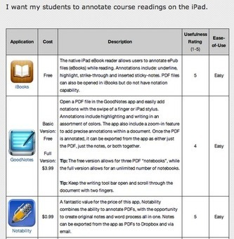 The History 2.0 Classroom | PLN - Staying on-it | Scoop.it