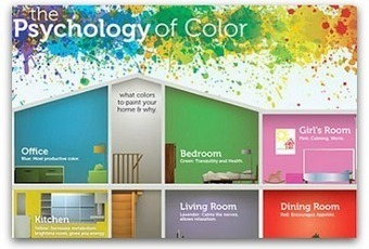 Infographic: Why marketers choose certain colors | Hitchhiker | Scoop.it