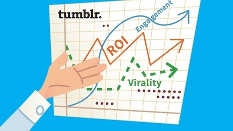 How to Create a Meaningful Tumblr Campaign | Business Updates | Scoop.it