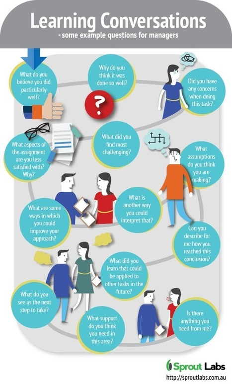 [Infographic] Learning Conversations: Example questions for managers | herramientas y recursos docentes | Scoop.it