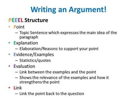 Persuasive essay body paragraph format diamor