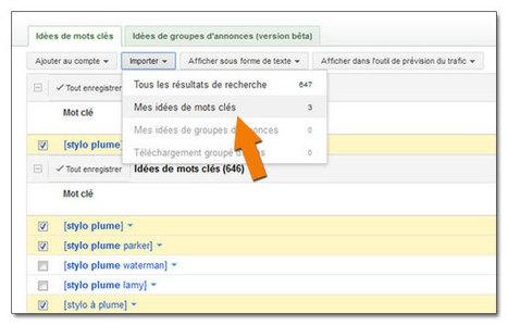 Concevoir une liste de mots-clés façon Inbound Marketing | Outils et pratiques du web | Scoop.it