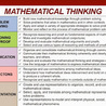 Maths Posters