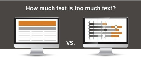 In eLearning content development, how much text is too much text?   ICT for Education and Development   Scoop.it