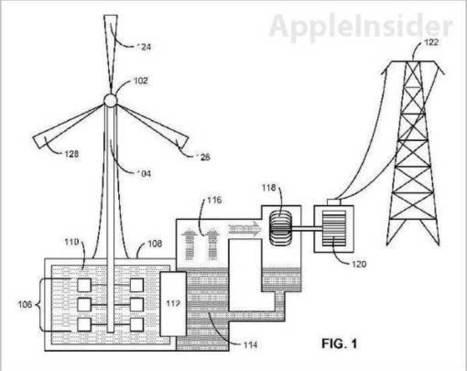 Apple depose un étonnant brevet d'energie eolienne | tactiphone | Renewable energy sources | Scoop.it