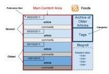 Introduction to Blogging « WordPress Codex | Digital portfolio | Scoop.it