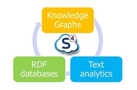 On-demand Metadata Management with Ontotext S4 - Ontotext | Big Data Technology, Semantics and Analytics | Scoop.it