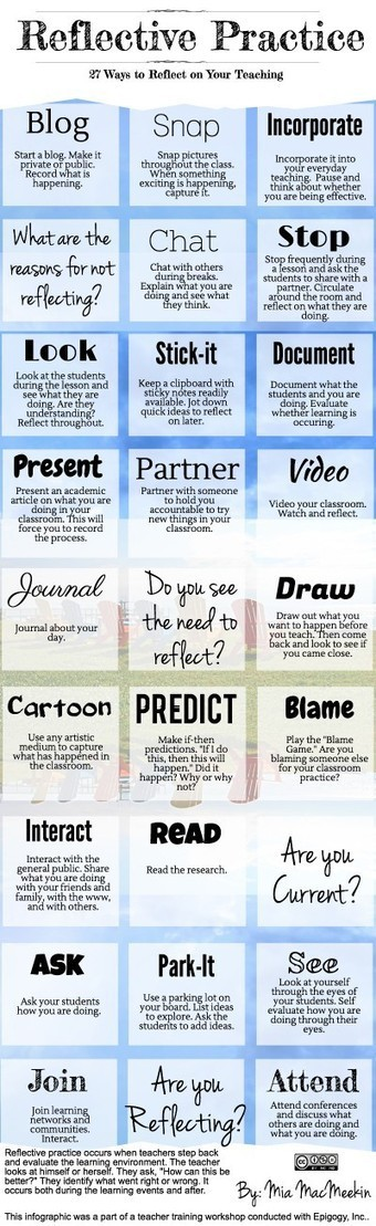 Infographic of the Week: 27 Ways to Reflect on Your Teaching | #Reflecting | SchoolLibrariesTeacherLibrarians | Scoop.it